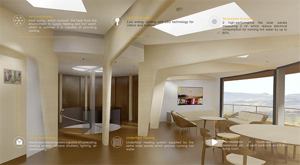 Funhouse 360 internal